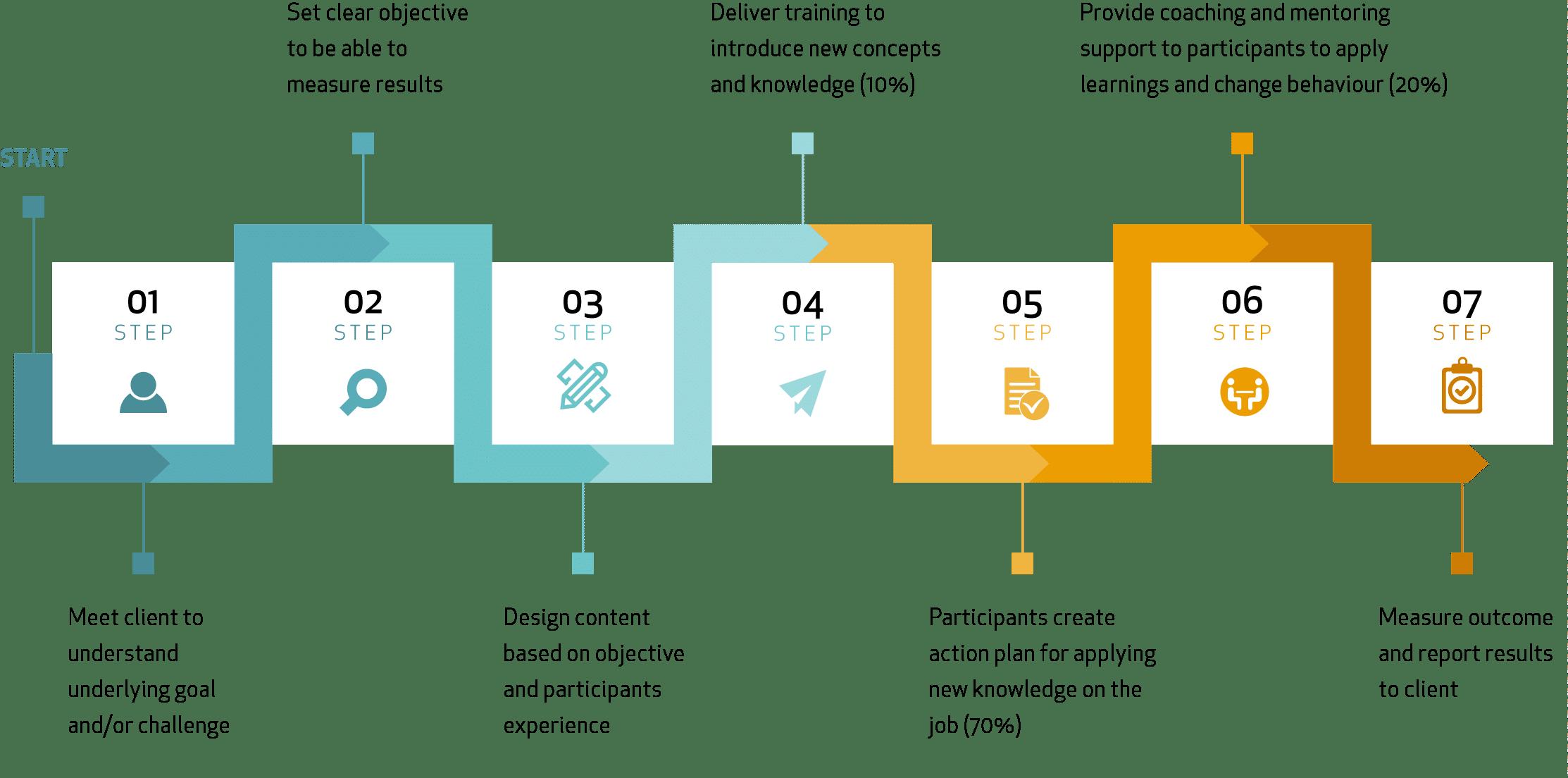 TCS-New-Brochure-2018-Edition-V4.0